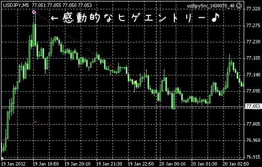 ドル円5分足逆張り君10.jpg