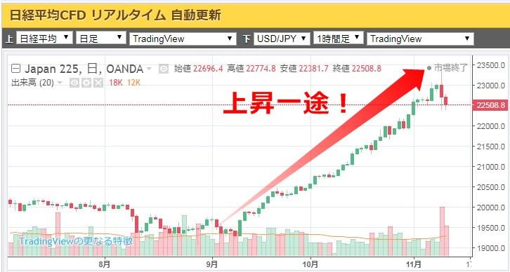 日経平均20171112-1.jpg