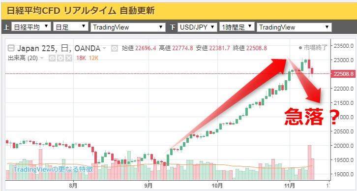 日経平均20171112-2.jpg