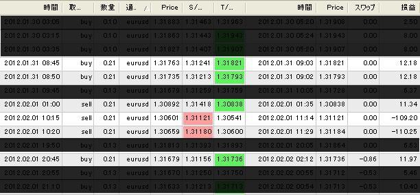 forex_racco20120204-1.jpg