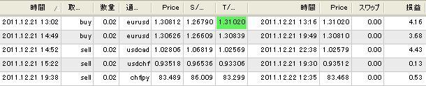 jt-greed2011-12-27-3.jpg