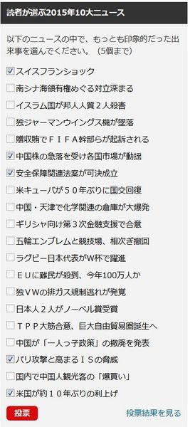 2015年10大ニュース投票.jpg