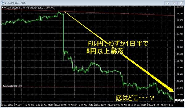 4月緩和政策維持後のドル円暴落2.jpg