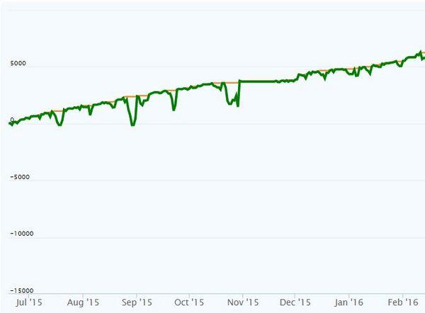 ConstantChaos_v2グラフ1.jpg