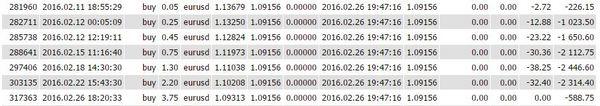 ConstantChaos_v2破綻.jpg
