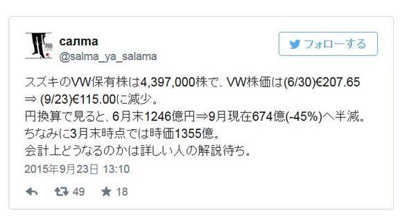 スズキ、VW株神売却.jpg