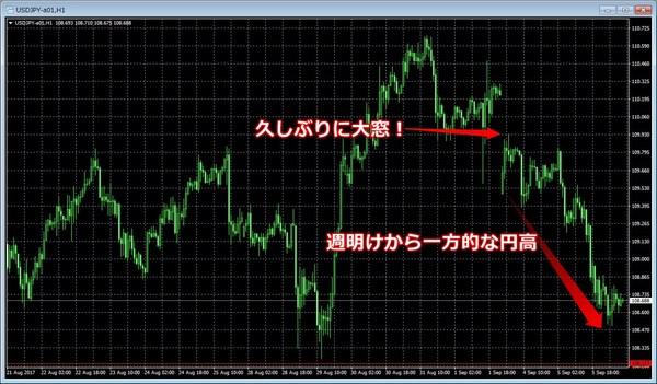 ドル円の窓2017年9月4日.jpg