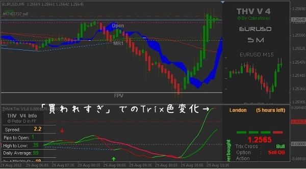 マナブ式FXデモ実戦20120829-1.jpg
