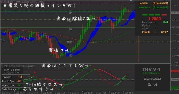 マナブ式FXデモ実戦20120905-4.jpg