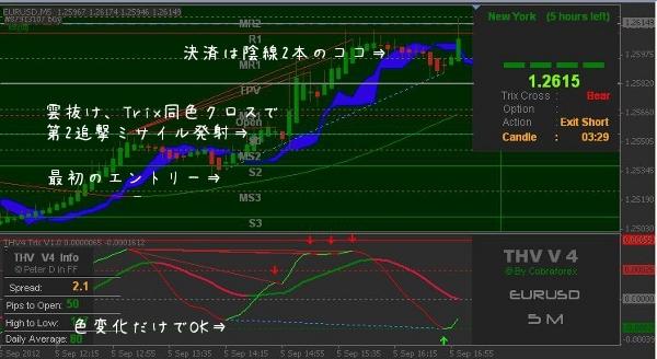 マナブ式FXデモ実戦20120905-5.jpg