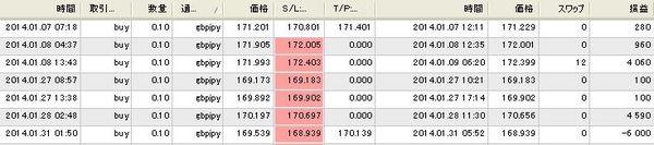 マナブ式FX実績20140131.jpg