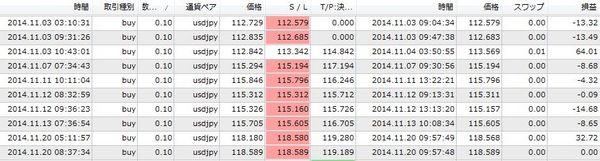 マナブ式FX実績201411130-1.jpg