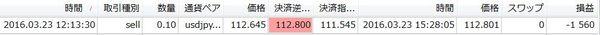 マナブ式FX実績20160331-1.jpg