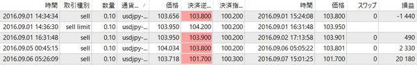 マナブ式FX実績20160930-1.jpg
