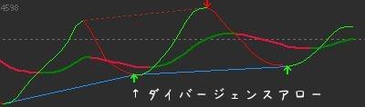 マナブ式FX_THVシステム17.jpg