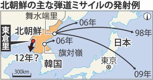 ミサイル北朝鮮発射.jpg