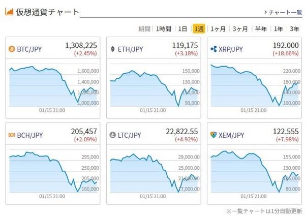 仮想通貨チャート20180119.jpg