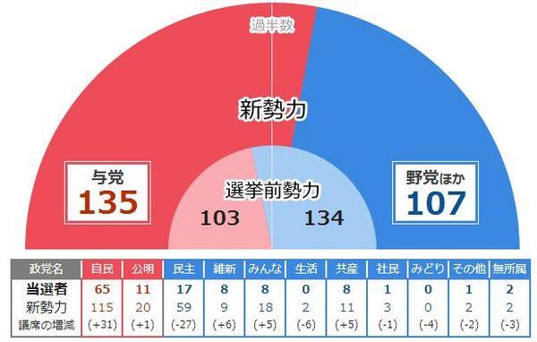 参議院選挙結果.jpg