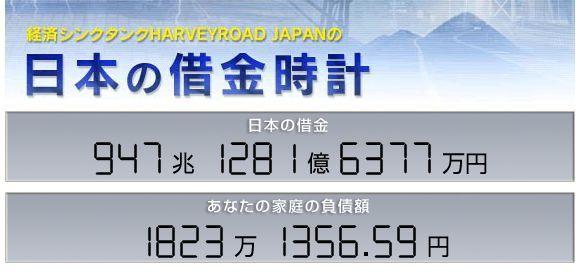 日本の借金時計20130711.jpg