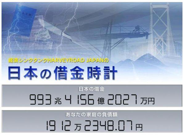 日本の借金時計20140911.jpg