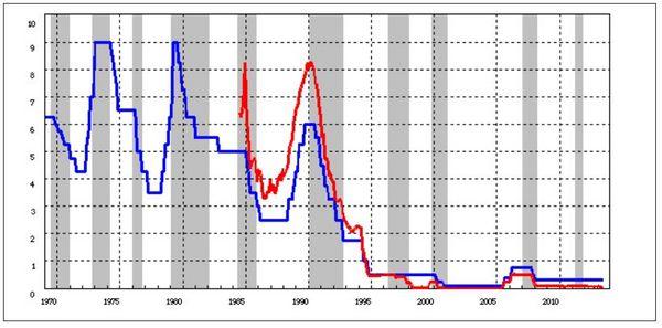 日本の金利推移.jpg