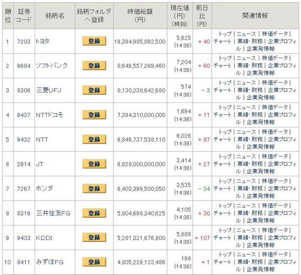 日本企業時価総額ランキング2014.jpg