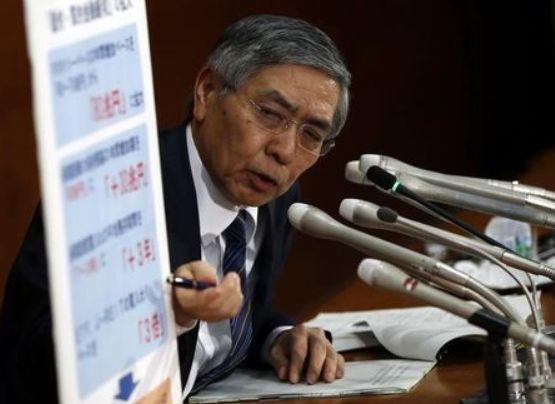 日銀黒田総裁追加緩和発表.jpg