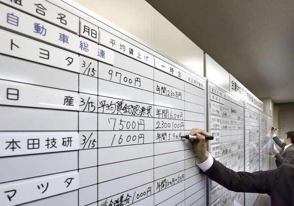 春闘2018賃上げ3%画像.jpg