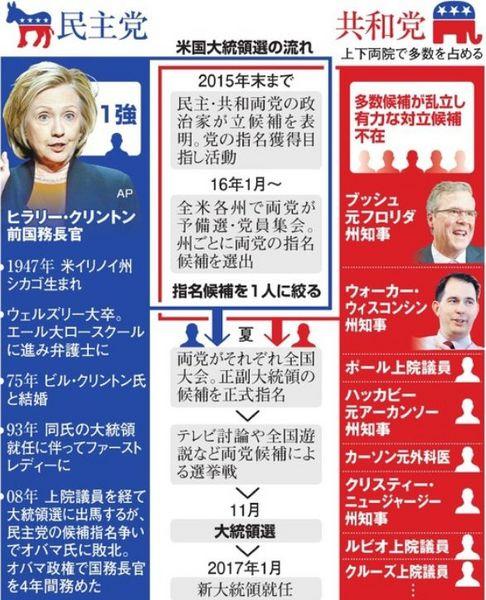 米大統領選2016.jpg
