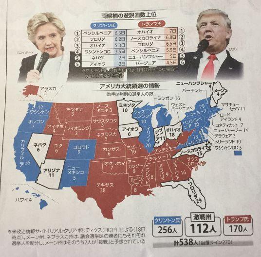 米大統領選2016勢力図.jpg