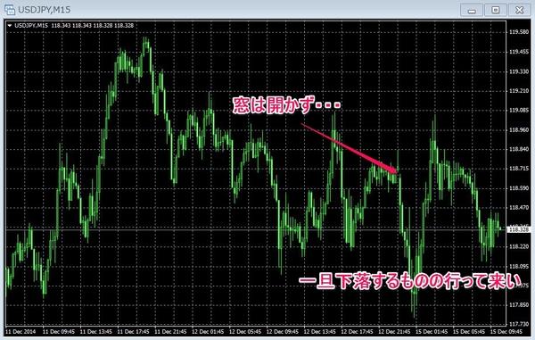 総選挙2014後ドル円.jpg