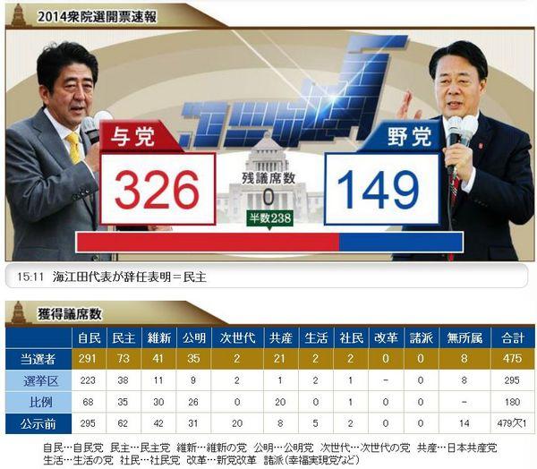 総選挙2014結果.jpg