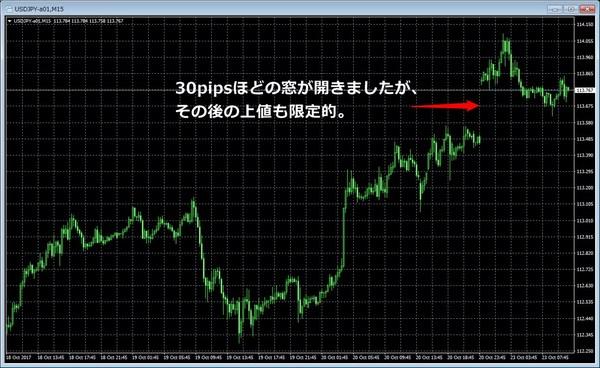 衆議院選挙2017後のドル円窓.jpg