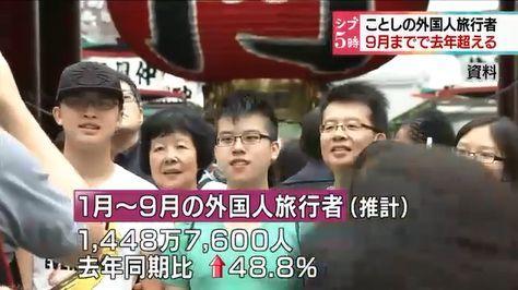 訪日外国人旅行客過去最高.jpg