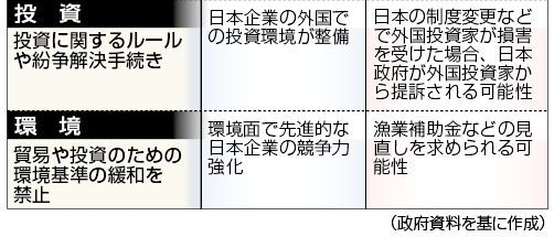 TPP影響2.jpg