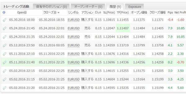 WhiteBearV1apex2_20160608-1.jpg