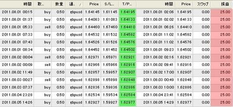 easysniper-20110806.jpg