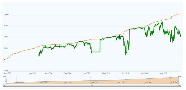 trendtrapAUDJPYグラフ.jpg