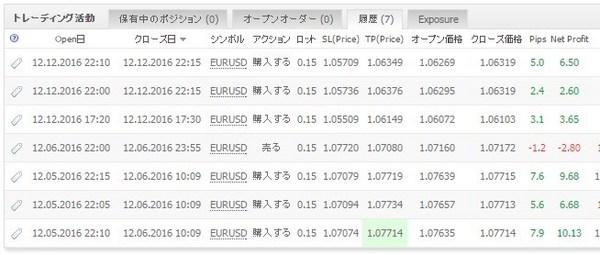 whitebearV1apex2_成績20170116-2.jpg