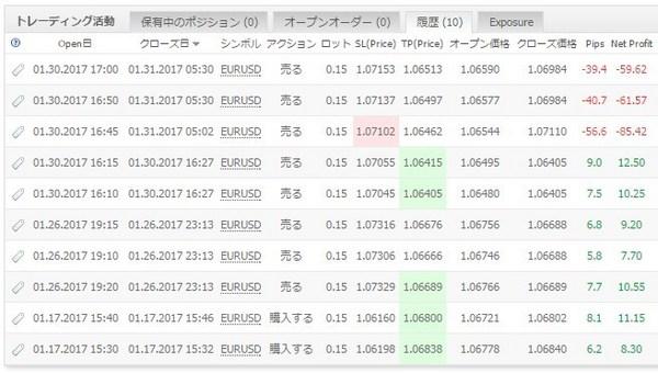 whitebearV1apex2_成績20170214-2.jpg