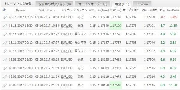 whitebearV1apex2_成績20170910-2.jpg