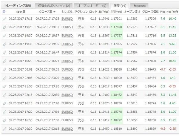 whitebearV1apex2_成績20171012-1.jpg