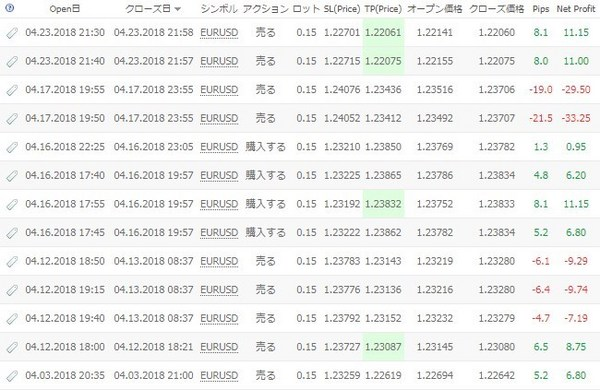 whitebearV1apex2_成績20180510-2.jpg