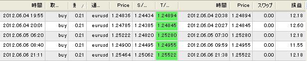 forex_racco20120609.jpg