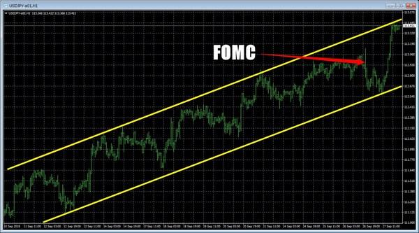 2018年9月FOMCドル円.jpg