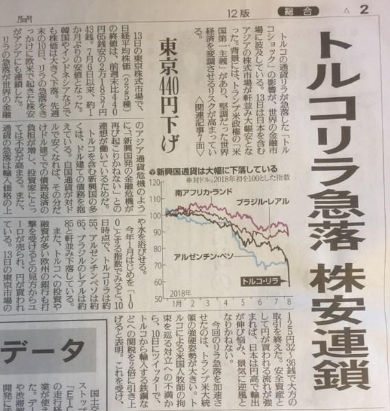 トルコリラ暴落読売新聞1.jpg