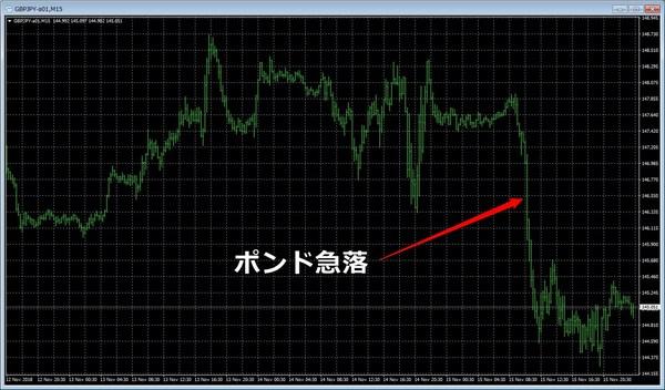 ポンド円急落20181115-3.jpg
