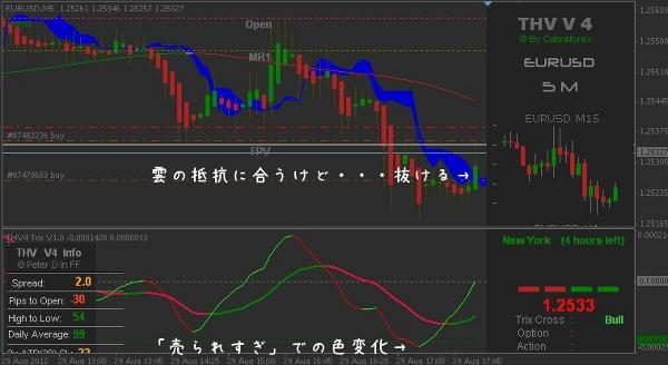 マナブ式FXデモ実戦20120829-3.jpg