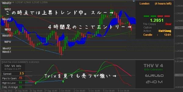 マナブ式FXデモ実践20121009-6.jpg