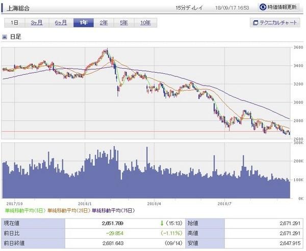 中国株20180917.jpg